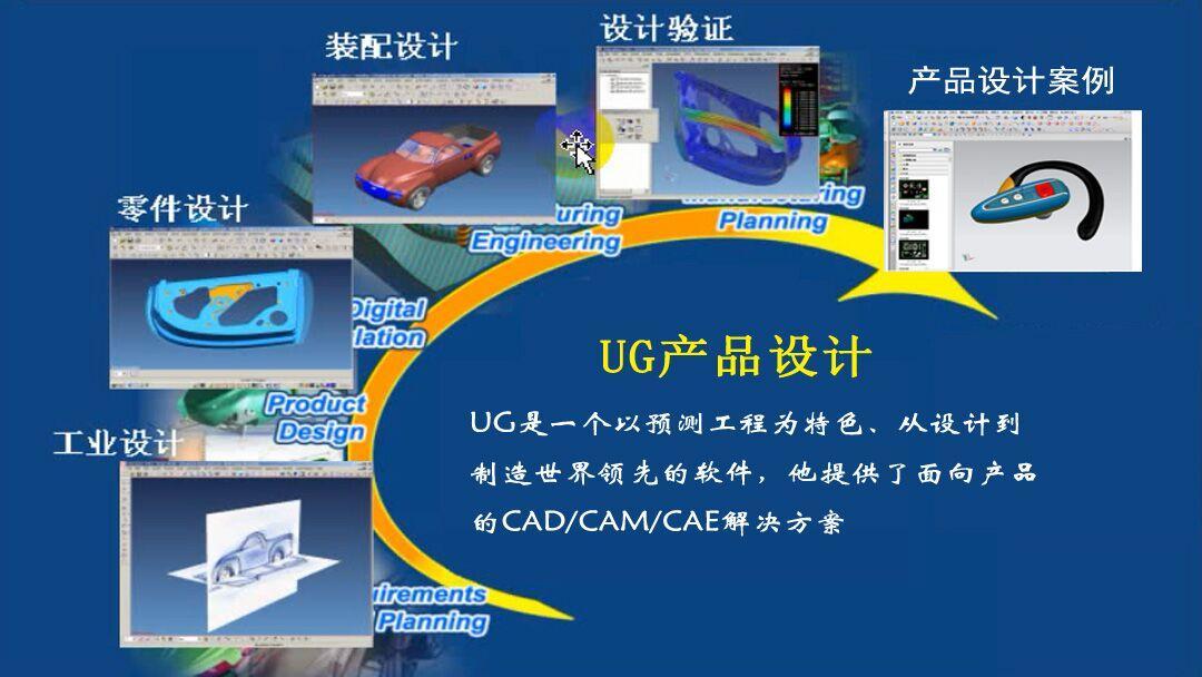 UG产品全能基础班